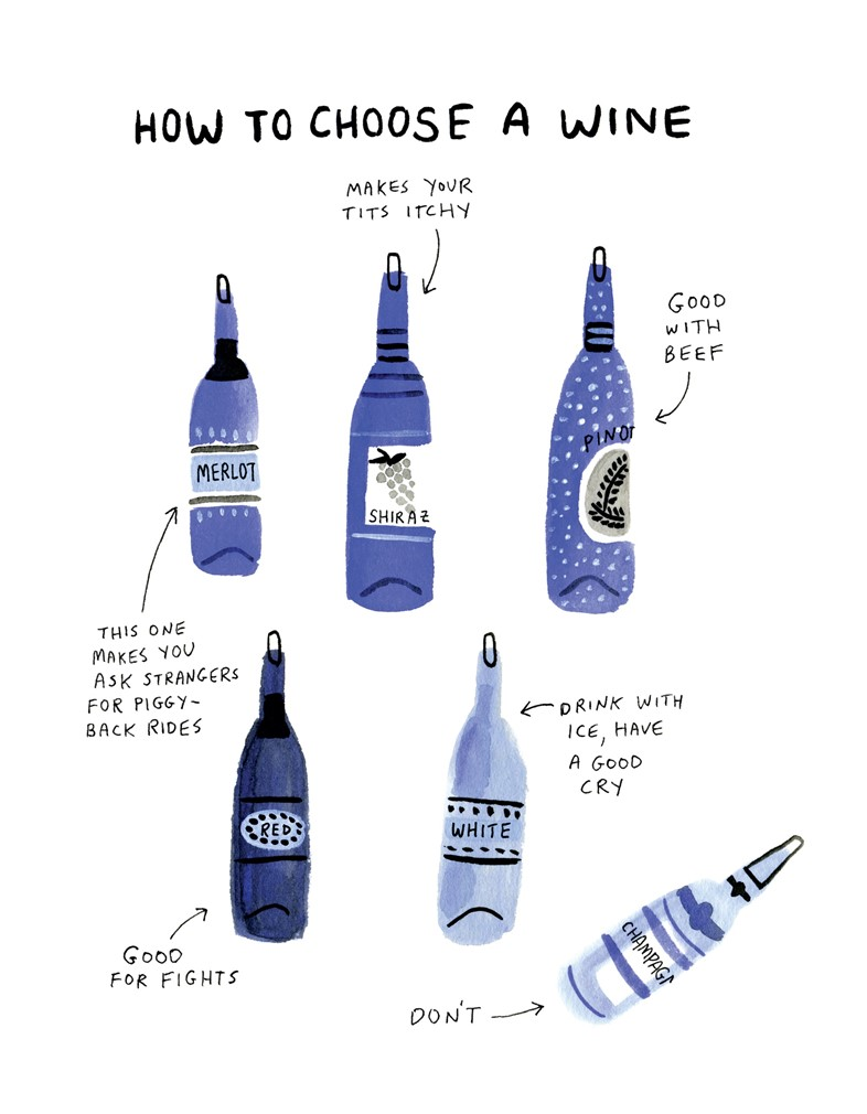 How to Choose a Wine