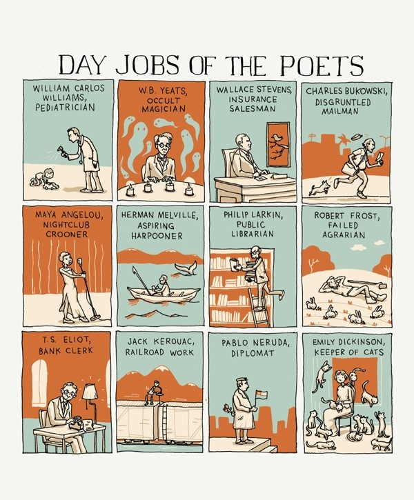 Day Jobs of the Poets, 2013